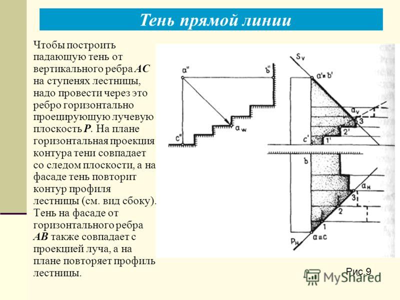 Чтобы построить падающую тень от ...: www.myshared.ru/slide/200891