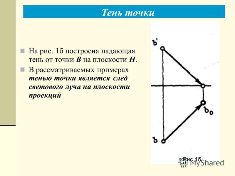 На рис. 1б построена падающая тень от точки В на плоскости Н. В рассматриваемых примерах тенью точки является след светового луча на плоскости проекций Рис.1б Тень точки