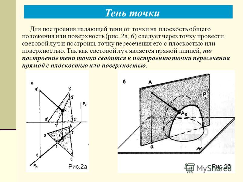 Для построения падающей тени от точки на плоскость общего положения или поверхность (рис. 2а, 6) следует через точку провести световой луч и построить точку пересечения его с плоскостью или поверхностью. Так как световой луч является прямой линией, т