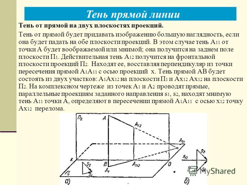 Тень от прямой на двух плоскостях проекций. Тень от прямой будет придавать изображению большую наглядность, если она будет падать на обе плоскости проекций. В этом случае тень А 11 от точки А будет воображаемой или мнимой; она получится на заднем пол