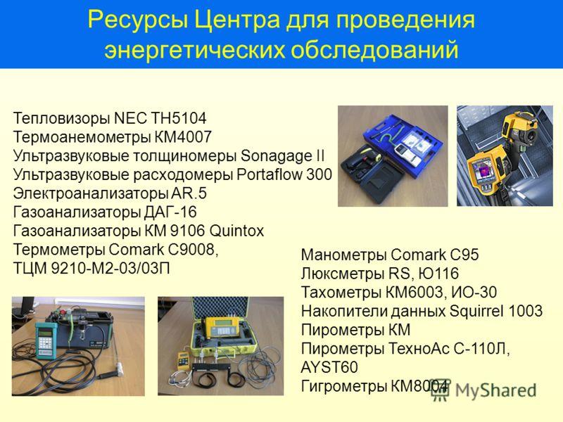 Ресурсы Центра для проведения энергетических обследований Тепловизоры NEC TH5104 Термоанемометры КМ4007 Ультразвуковые толщиномеры Sonagage II Ультразвуковые расходомеры Portaflow 300 Электроанализаторы AR.5 Газоанализаторы ДАГ-16 Газоанализаторы КМ