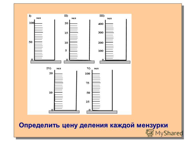 Определить цену деления каждой мензурки