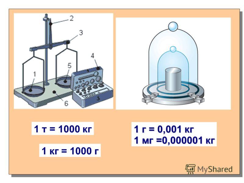 1 т = 1000 кг 1 кг = 1000 г 1 г = 0,001 кг 1 мг =0,000001 кг