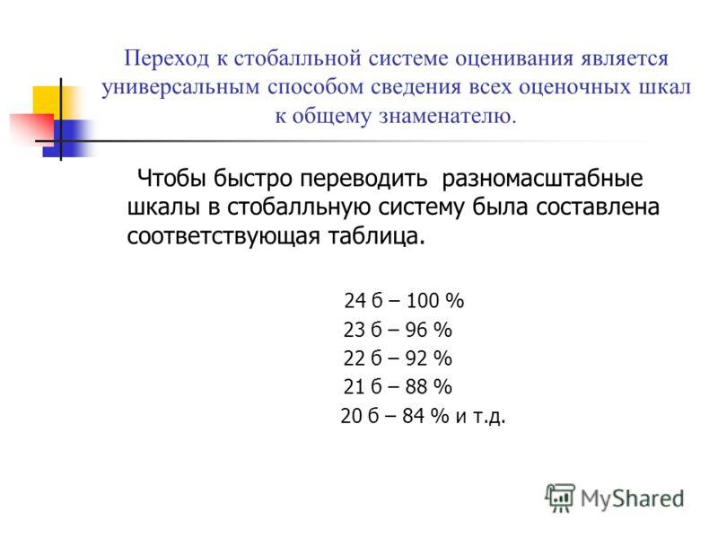 Переход к стобалльной системе оценивания является универсальным способом сведения всех оценочных шкал к общему знаменателю. Чтобы быстро переводить разномасштабные шкалы в стобалльную систему была составлена соответствующая таблица. 24 б – 100 % 23 б