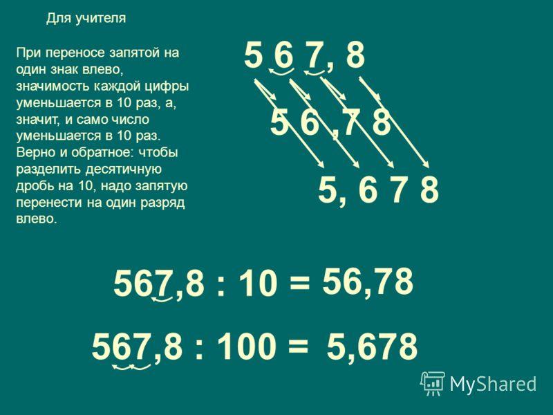 5 6,7 8 5 6 7, 8 567,8 : 10 = 56,78 567,8 : 100 = 5,678 При переносе запятой на один знак влево, значимость каждой цифры уменьшается в 10 раз, а, значит, и само число уменьшается в 10 раз. Верно и обратное: чтобы разделить десятичную дробь на 10, над