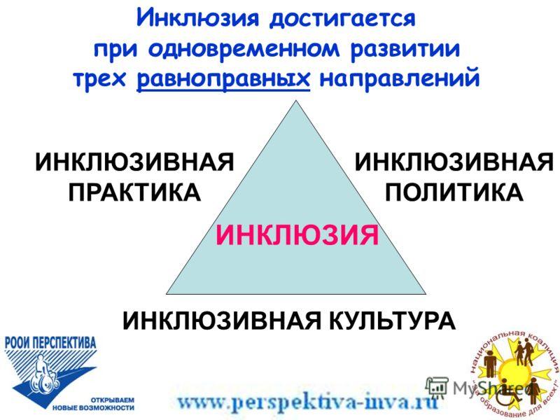 ИНКЛЮЗИВНАЯ ПОЛИТИКА ИНКЛЮЗИВНАЯ КУЛЬТУРА ИНКЛЮЗИВНАЯ ПРАКТИКА Инклюзия достигается при одновременном развитии трех равноправных направлений ИНКЛЮЗИЯ