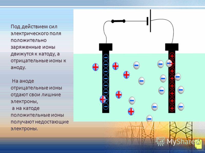 Под действием сил электрического поля положительно заряженные ионы движутся к катоду, а отрицательные ионы к аноду. На аноде отрицательные ионы отдают свои лишние электроны, На аноде отрицательные ионы отдают свои лишние электроны, а на катоде положи