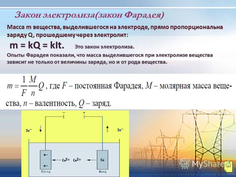Масса m вещества, выделившегося на электроде, прямо пропорциональна заряду Q, прошедшему через электролит: m = kQ = kIt. Э Это закон электролиза. Опыты Фарадея показали, что масса выделившегося при электролизе вещества зависит не только от величины з