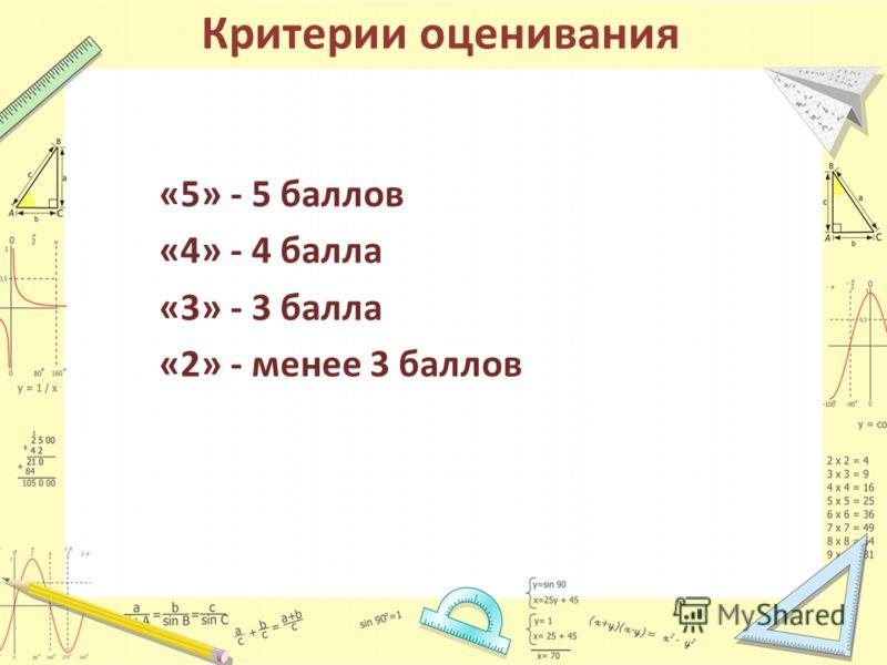 Критерии оценивания «5» - 5 баллов «4» - 4 балла «3» - 3 балла «2» - менее 3 баллов