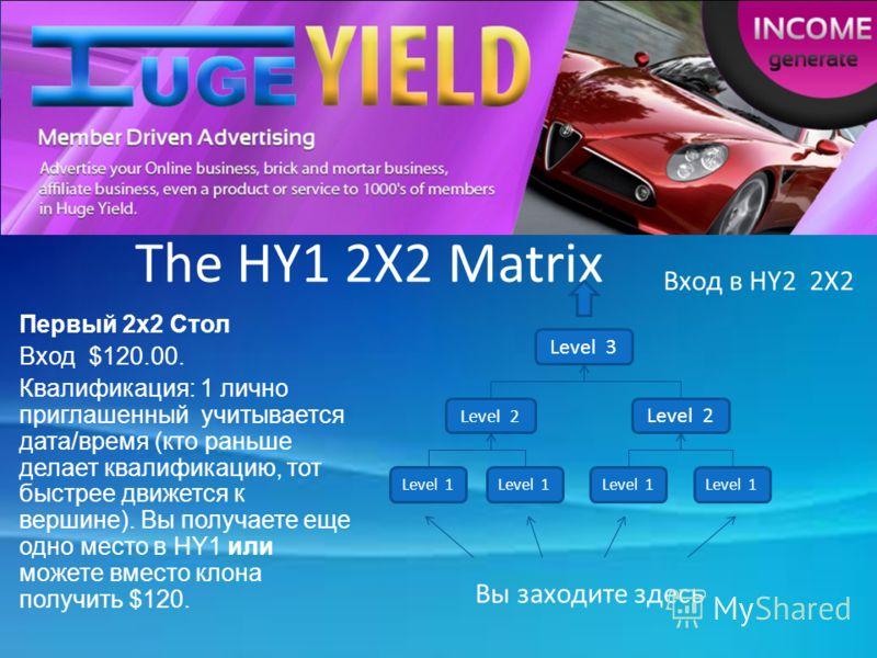 Welcome to HugeYield! The HY1 2X2 Matrix Level 3 Level 2 Level 1 Вы заходите здесь Вход в HY2 2X2 Первый 2x2 Стол Вход $120.00. Квалификация: 1 лично приглашенный учитывается дата/время (кто раньше делает квалификацию, тот быстрее движется к вершине)