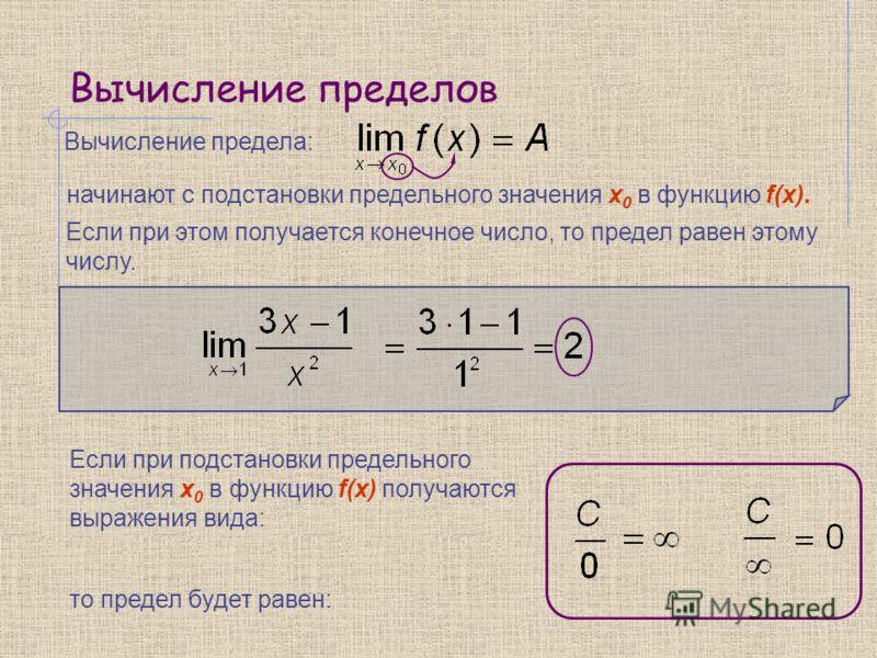 Вычисление пределов Вычисление предела: начинают с подстановки предельного значения x 0 в функцию f(x). Если при этом получается конечное число, то предел равен этому числу. Если при подстановки предельного значения x 0 в функцию f(x) получаются выра