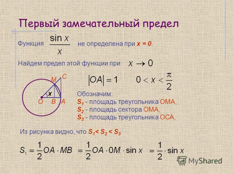 Первый замечательный предел Функция не определена при x = 0. Найдем предел этой функции при О АВ С М Обозначим: S 1 - площадь треугольника OMA, S 2 - площадь сектора OMА, S 3 - площадь треугольника OСА, Из рисунка видно, что S 1 < S 2 < S 3 x