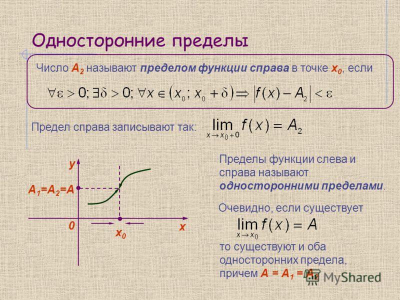 Односторонние пределы Число А 2 называют пределом функции справа в точке x 0, если Предел справа записывают так: y 0 х А1А1 х0х0 А2А2 Пределы функции слева и справа называют односторонними пределами. Очевидно, если существует то существуют и оба одно