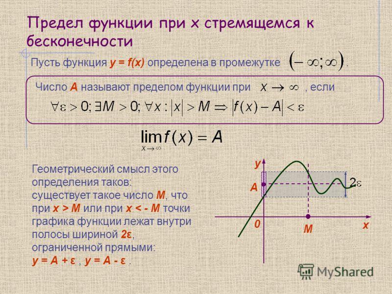 Предел функции при x стремящемся к бесконечности Пусть функция y = f(x) определена в промежутке. Число А называют пределом функции при, если Геометрический смысл этого определения таков: существует такое число М, что при х > M или при x < - M точки г
