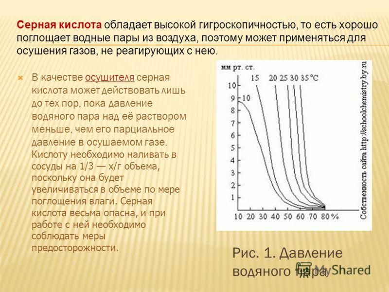 Серная кислота обладает высокой гигроскопичностью, то есть хорошо поглощает водные пары из воздуха, поэтому может применяться для осушения газов, не реагирующих с нею. В качестве осушителя серная кислота может действовать лишь до тех пор, пока давлен