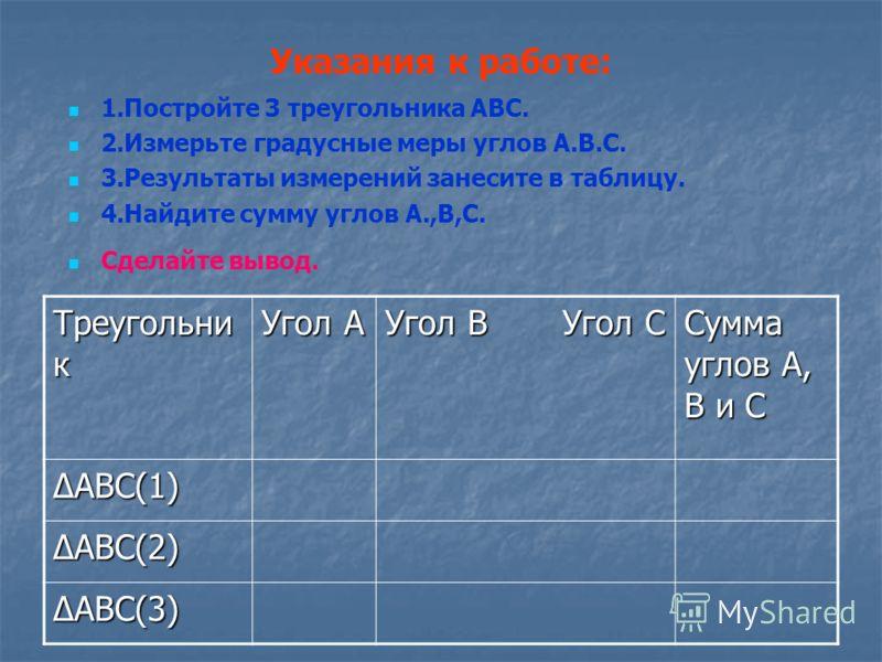 Указания к работе: 1.Постройте 3 треугольника АВС. 2.Измерьте градусные меры углов А.В.С. 3.Результаты измерений занесите в таблицу. 4.Найдите сумму углов А.,В,С. Сделайте вывод. Треугольни к Угол А Угол В Угол С Сумма углов А, В и С АВС(1) АВС(2) АВ
