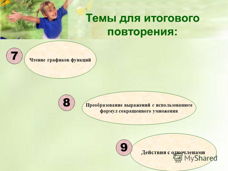 Темы для итогового повторения: Преобразование выражений с использованием формул сокращенного умножения Чтение графиков функций Действия с одночленами 7 9 8