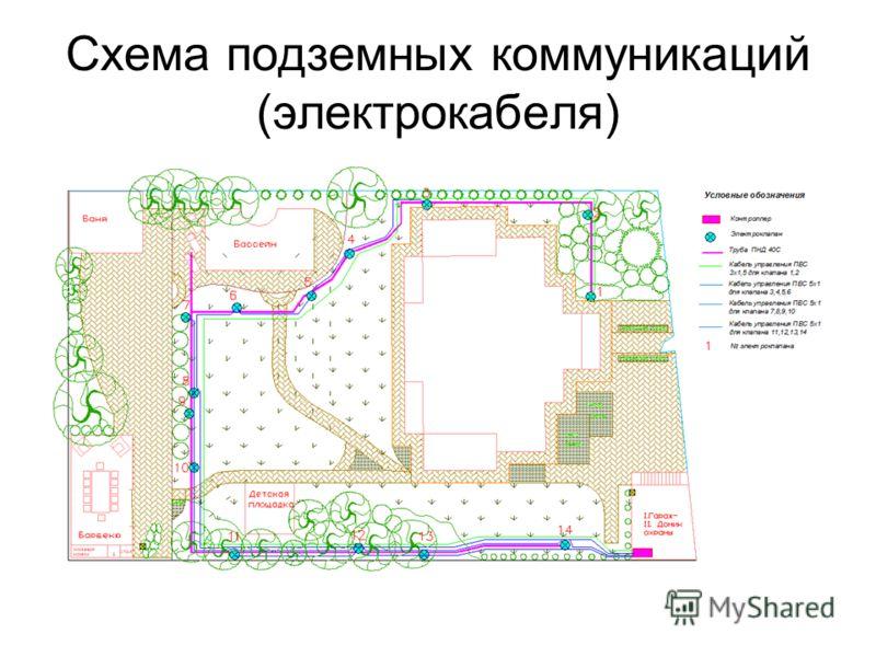 Схема подземных коммуникаций (электрокабеля)