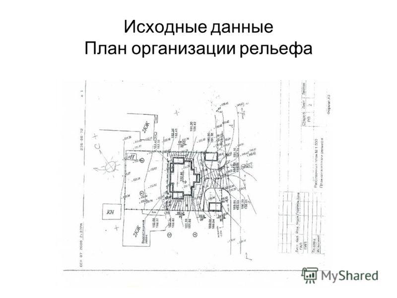 Исходные данные План организации рельефа
