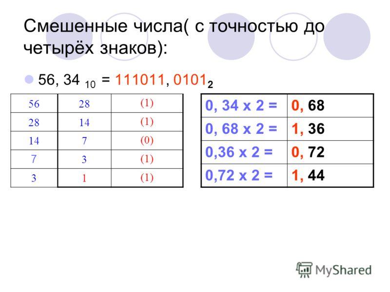 Смешенные числа( с точностью до четырёх знаков): 56, 34 10 = 111011, 0101 2 5628 (1) 2814 (1) 147 (0) 7 3 (1) 31 0, 34 х 2 =0, 68 0, 68 х 2 =1, 36 0,36 х 2 =0, 72 0,72 х 2 =1, 44