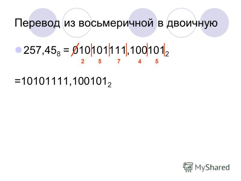 Перевод из восьмеричной в двоичную 257,45 8 = 010101111,100101 2 =10101111,100101 2 25745