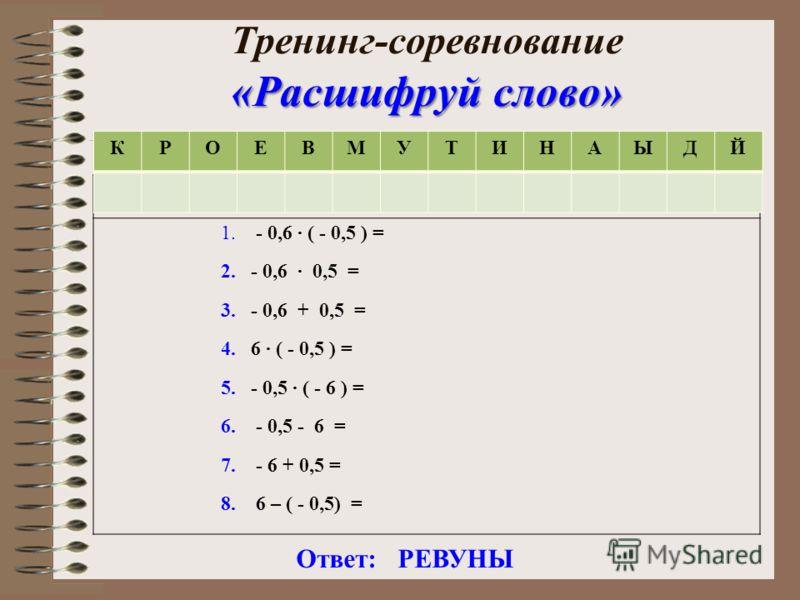 «Расшифруй слово» Тренинг-соревнование «Расшифруй слово» 1. - 0,6 · ( - 0,5 ) = 2.- 0,6 · 0,5 = 3.- 0,6 + 0,5 = 4.6 · ( - 0,5 ) = 5.- 0,5 · ( - 6 ) = 6. - 0,5 - 6 = 7. - 6 + 0,5 = 8. 6 – ( - 0,5) = КРОЕВМУТИНАЫДЙ Ответ: РЕВУНЫ