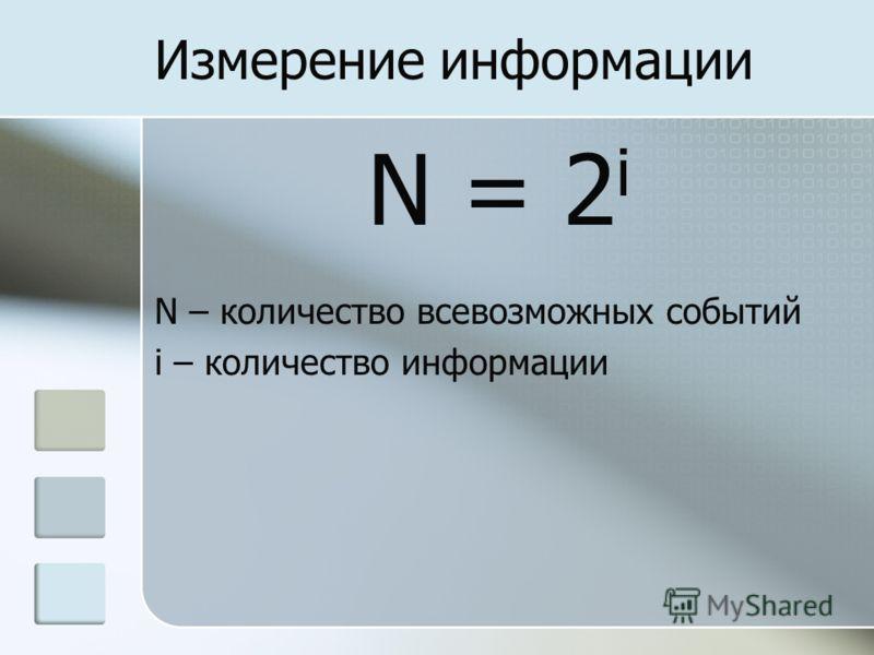 Измерение информации N = 2 i N – количество всевозможных событий i – количество информации