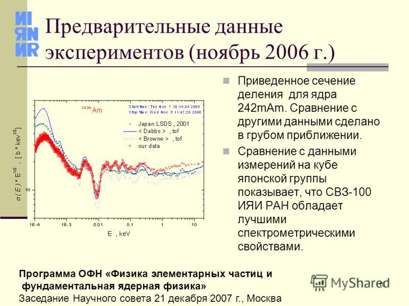 10 Программа ОФН «Физика элементарных частиц и фундаментальная ядерная физика» Заседание Научного совета 21 декабря 2007 г., Москва Предварительные данные экспериментов (ноябрь 2006 г.) Приведенное сечение деления для ядра 242mAm. Сравнение с другими