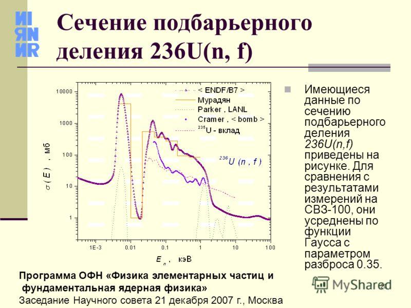 20 Программа ОФН «Физика элементарных частиц и фундаментальная ядерная физика» Заседание Научного совета 21 декабря 2007 г., Москва Сечение подбарьерного деления 236U(n, f) Имеющиеся данные по сечению подбарьерного деления 236U(n,f) приведены на рису