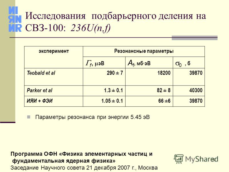 32 Программа ОФН «Физика элементарных частиц и фундаментальная ядерная физика» Заседание Научного совета 21 декабря 2007 г., Москва Исследования подбарьерного деления на СВЗ-100: 236U(n,f) Параметры резонанса при энергии 5.45 эВ экспериментРезонансны