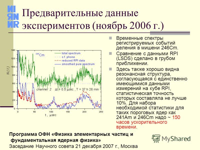 9 Программа ОФН «Физика элементарных частиц и фундаментальная ядерная физика» Заседание Научного совета 21 декабря 2007 г., Москва Предварительные данные экспериментов (ноябрь 2006 г.) Временные спектры регистрируемых событий деления в мишени 246Cm.