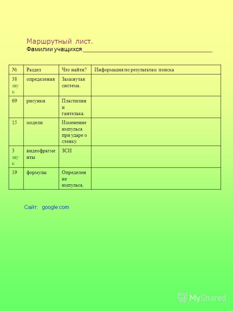 Маршрутный лист. Фамилии учащихся :_____________________________________________ РазделЧто найти?Информация по результатам поиска 38 зву к определенияЗамкнутая система. 69рисункиПластилин и гантелька. 15моделиИзменение импульса при ударе о стенку. 3