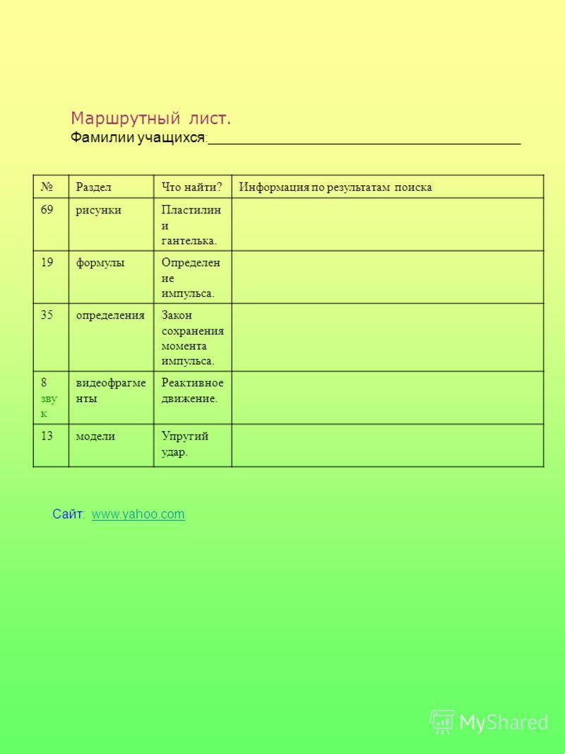 Маршрутный лист. Фамилии учащихся :_____________________________________________ РазделЧто найти?Информация по результатам поиска 69рисункиПластилин и гантелька. 19формулыОпределен ие импульса. 35определенияЗакон сохранения момента импульса. 8 зву к