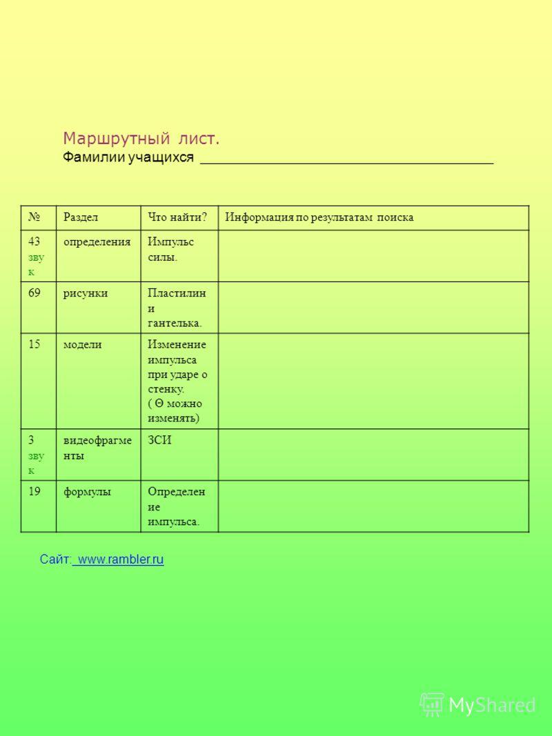 Маршрутный лист. Фамилии учащихся ___________________________________________ РазделЧто найти?Информация по результатам поиска 43 зву к определенияИмпульс силы. 69рисункиПластилин и гантелька. 15моделиИзменение импульса при ударе о стенку. ( Θ можно