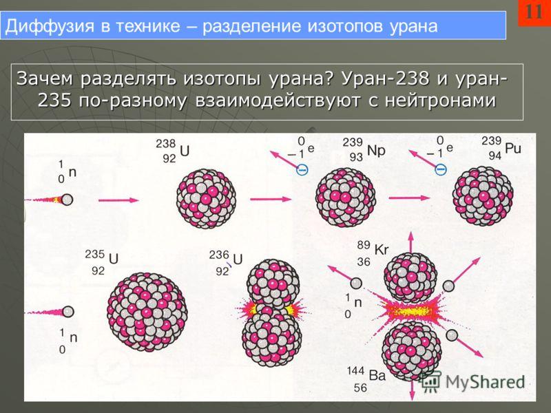 11 Диффузия в технике – разделение изотопов урана Зачем разделять изотопы урана? Уран-238 и уран- 235 по-разному взаимодействуют с нейтронами