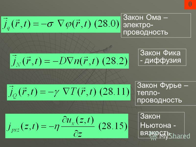 0 Закон Ома – электро- проводность Закон Фика - диффузия Закон Фурье – тепло- проводность Закон Ньютона - вязкость