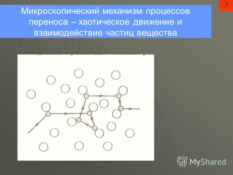 3 Микроскопический механизм процессов переноса – хаотическое движение и взаимодействие частиц вещества