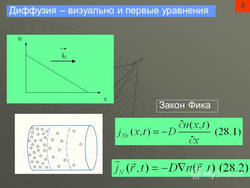 4 Диффузия – визуально и первые уравнения Закон Фика