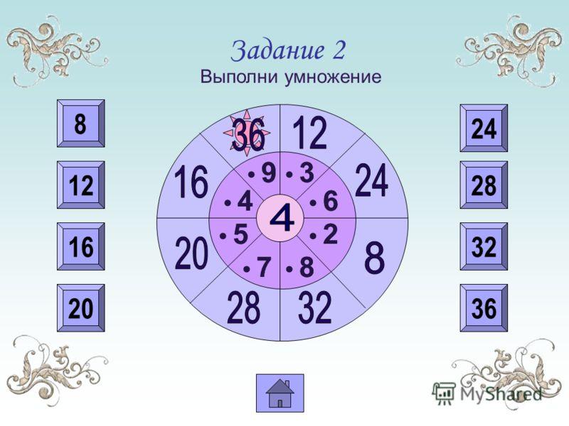 36 32 28 24 20 16 12 8 Задание 2 Выполни умножение 8 12 16 20 24 28 32 36 8 12 16 20 24 28 32 3 9 4 5 7 8 2 6 3 9 4 5 7 8 2 6