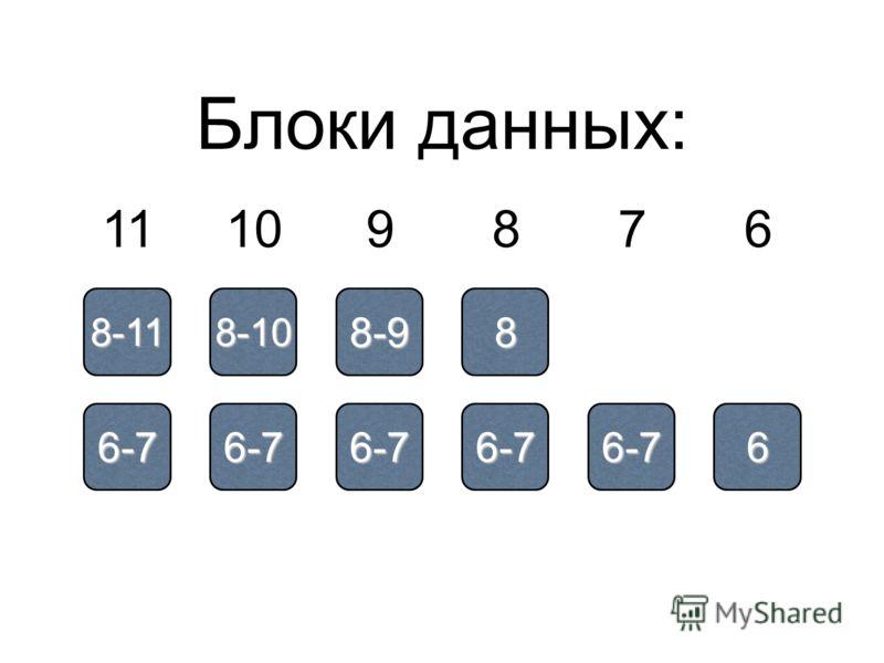 Блоки данных: 6-7 8-11 118-10 6-7 108-9 6-7 98 6-7 86-7 76 6