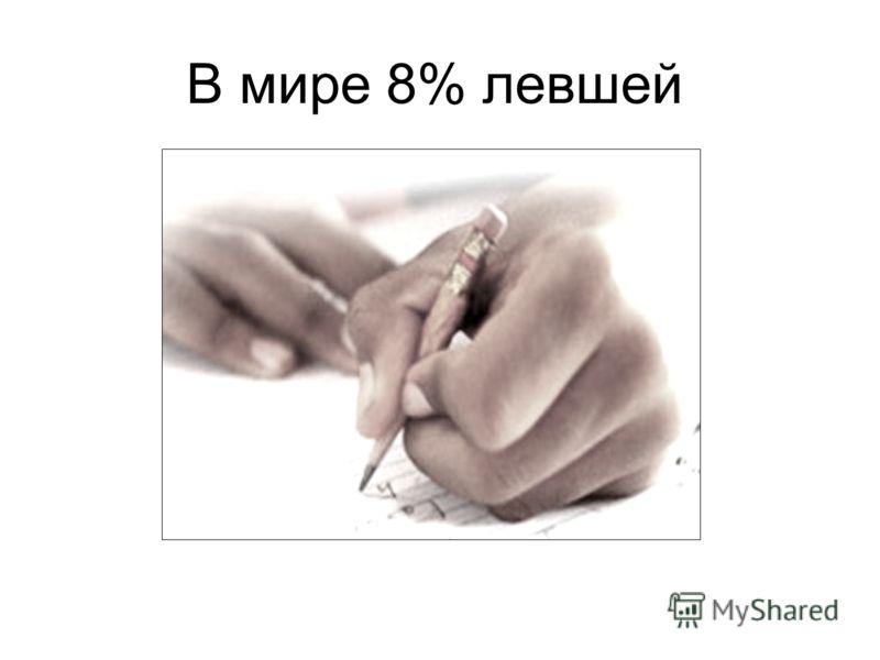 В мире 8% левшей