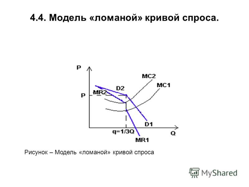4.4. Модель «ломаной» кривой спроса. Рисунок – Модель «ломаной» кривой спроса