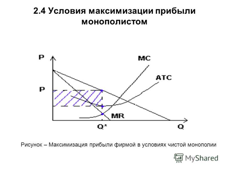 2.4 Условия максимизации прибыли монополистом Рисунок – Максимизация прибыли фирмой в условиях чистой монополии