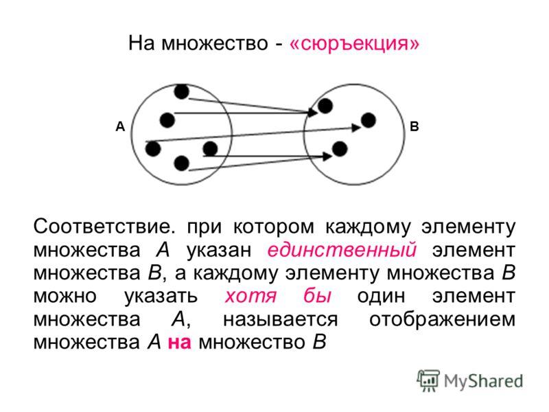 На множество - «сюръекция» Соответствие. при котором каждому элементу множества А указан единственный элемент множества В, а каждому элементу множества В можно указать хотя бы один элемент множества А, называется отображением множества А на множество