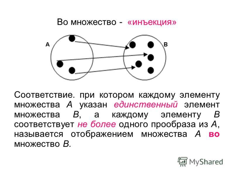 Во множество -«инъекция» Соответствие. при котором каждому элементу множества А указан единственный элемент множества В, а каждому элементу В соответствует не более одного прообраза из А, называется отображением множества А во множество В. АВ