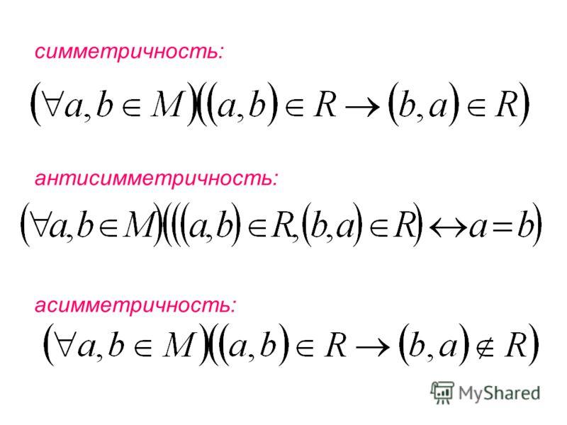 симметричность: антисимметричность: асимметричность:
