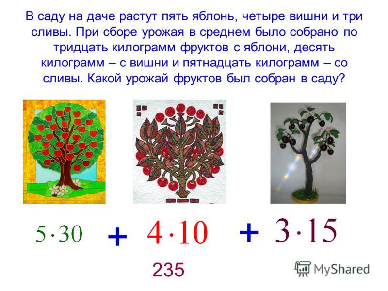 В саду на даче растут пять яблонь, четыре вишни и три сливы. При сборе урожая в среднем было собрано по тридцать килограмм фруктов с яблони, десять килограмм – с вишни и пятнадцать килограмм – со сливы. Какой урожай фруктов был собран в саду? + + 235