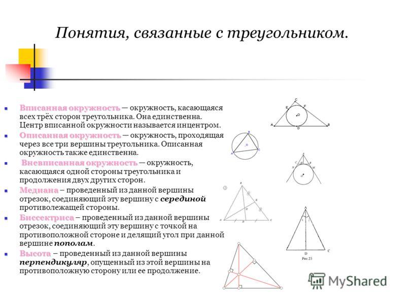 Все связанное с треугольниками