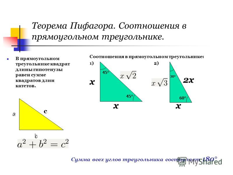 Теорема Пифагора. Соотношения в прямоугольном треугольнике. В прямоугольном треугольнике квадрат длины гипотенузы равен сумме квадратов длин катетов. a b c Соотношения в прямоугольном треугольнике: 1) 2) 45° х х 60° 30° х 2х Сумма всех углов треуголь