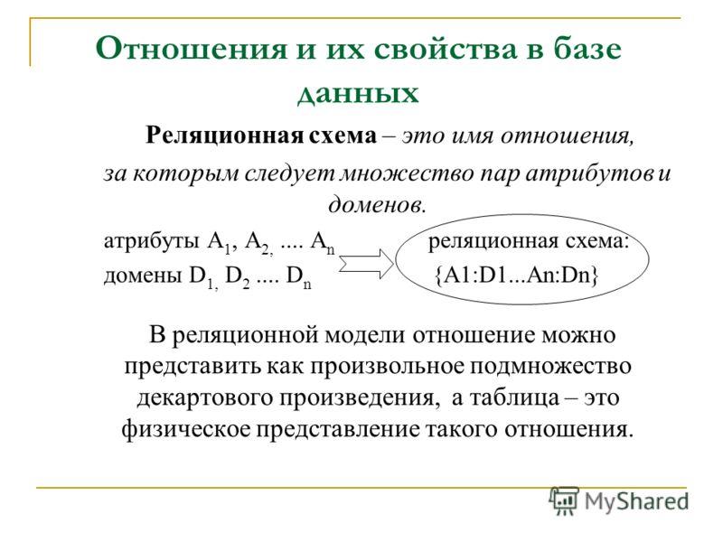 Отношения и их свойства в базе данных Реляционная схема – это имя отношения, за которым следует множество пар атрибутов и доменов. атрибуты А 1, А 2,.... А n реляционная схема: домены D 1, D 2.... D n {А1:D1...An:Dn} В реляционной модели отношение мо